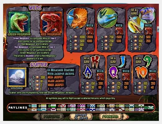 Megasaur slots symbols